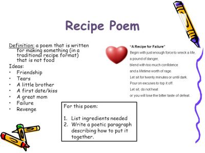 Recipe for a Good Enough Mother - Recipe - Food and Drink Recipe Ideas