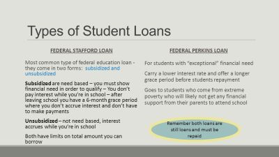Personal Loans and Purchasing Decisions - ppt video online download