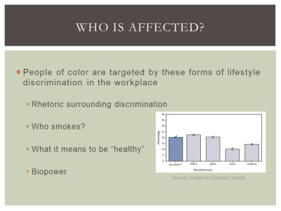 Lifestyle discrimination in the workplace & its ...