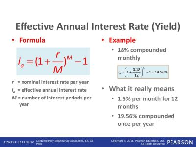 Annual Interest Rate Compounded Monthly Formula - CheckNows.CO