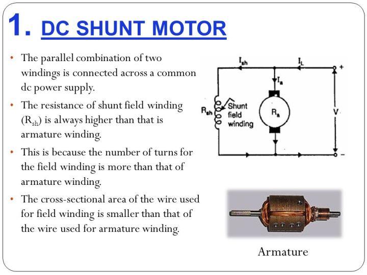 Dc Motors T Ppt Online