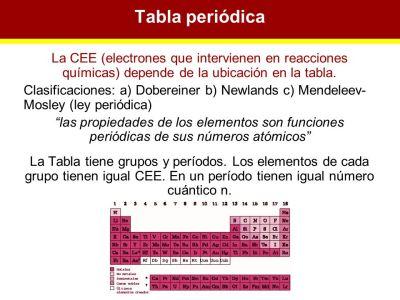 Tabla periódica La CEE (electrones que intervienen en reacciones químicas) depende de la ...