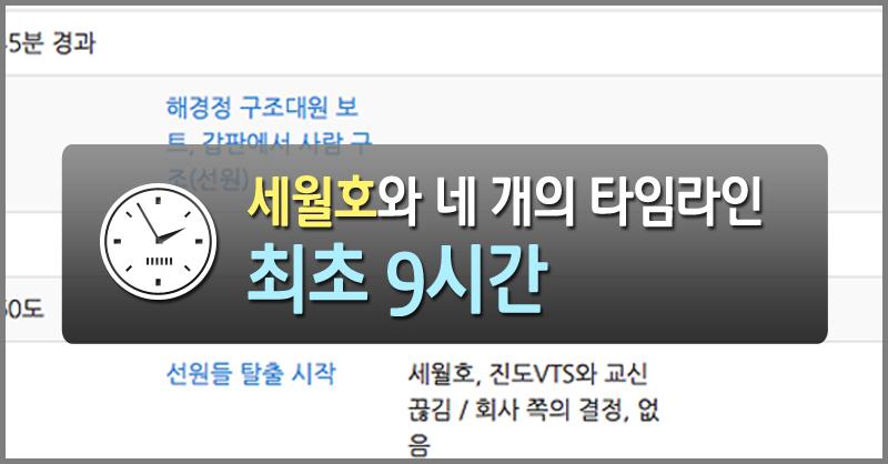 sewol-timeline