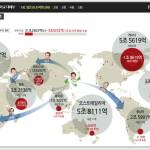 주간 뉴스 큐레이션: 조작에서 비극까지 이명박 자원외교 총정리