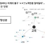 주간 뉴스 큐레이션: 헬조선의 탈출구 'ㅇㅈ'