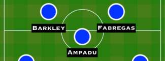 Videoton vs Chelsea