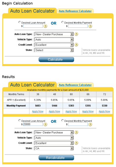 Calculator for auto loan | COOKING WITH THE PROS