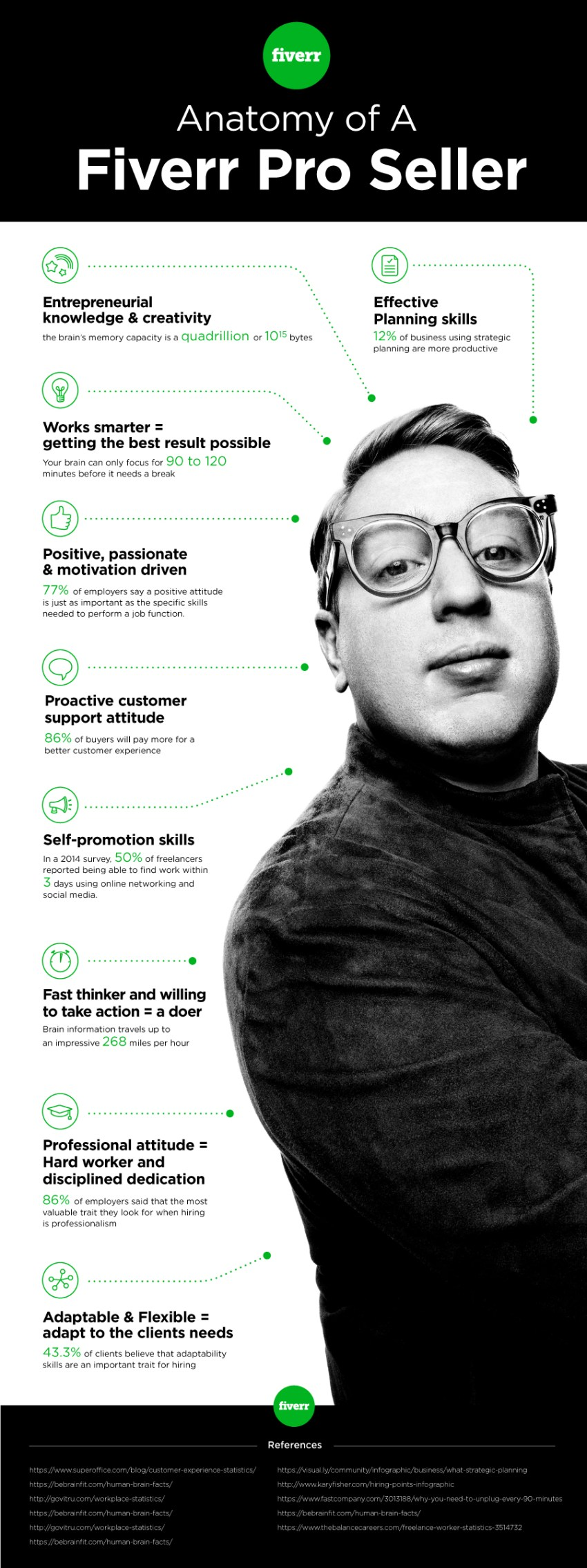 Characteristics of a Good Freelancer (INFOGRAPHIC)