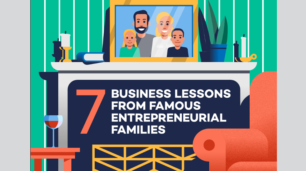 What Can You Learn from Successful Entrepreneur Families? (INFOGRAPHIC)