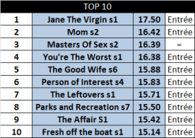top10new