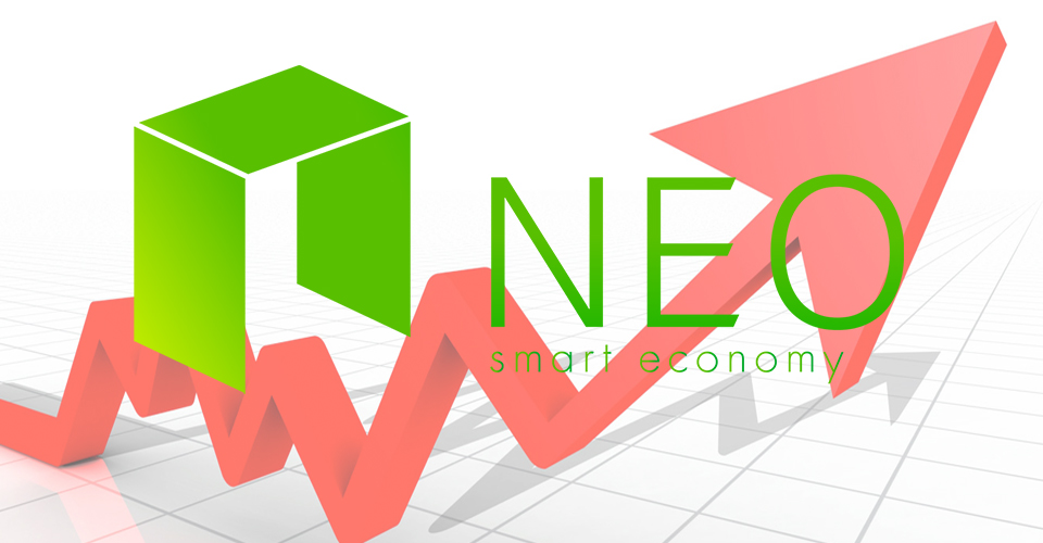 NEO price predictions 2018  USD   NEO price today   NEO News Today     NEO price predictions