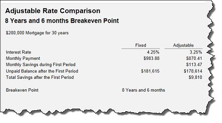 adjustable-rate-comparison