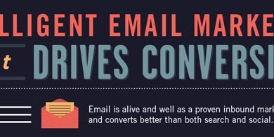 intelligent-email-marketing-that-drives-conversions-thubnail