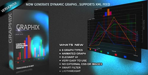 jquery graphs and charts plugin 10 12 Great jQuery Graphs and Charts Plugin