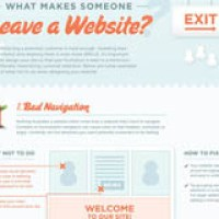 What-Makes-visitor-Leave-Website-infographic