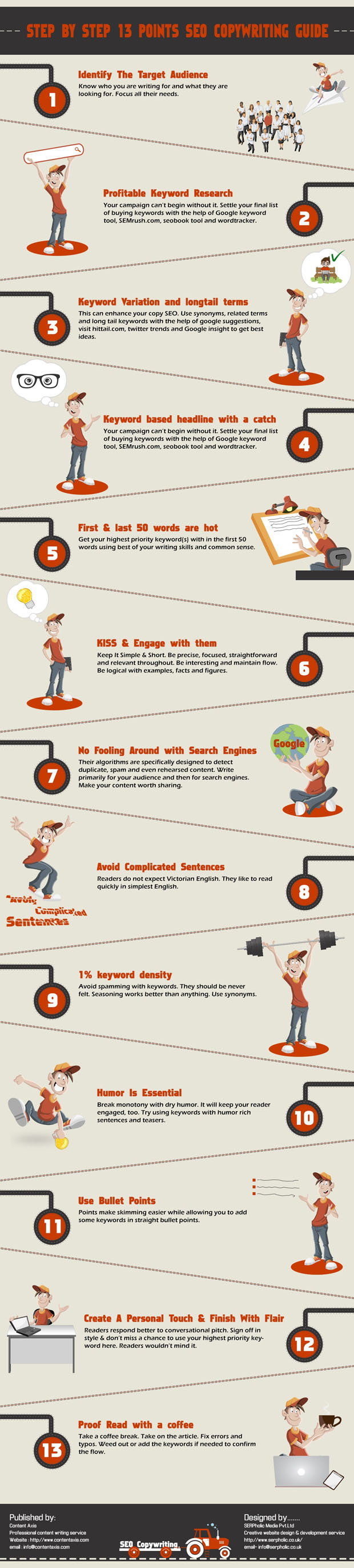 step by step 13 points seo copywriting guide infographic 13 Detailed Points SEO Copywriting Guide [Infographic]
