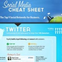 social-media-cheat-sheets
