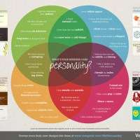 whats-your-business-card-personality-infographic