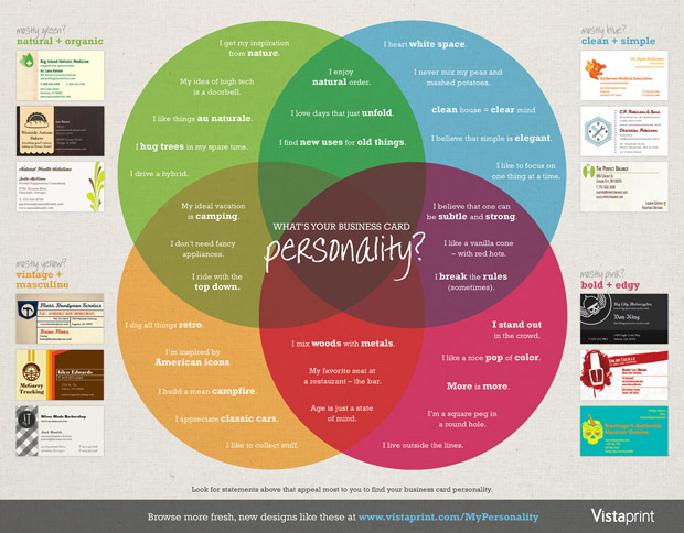 whats your business card personality infographic What's Your Business Card Personality? [Infographic]