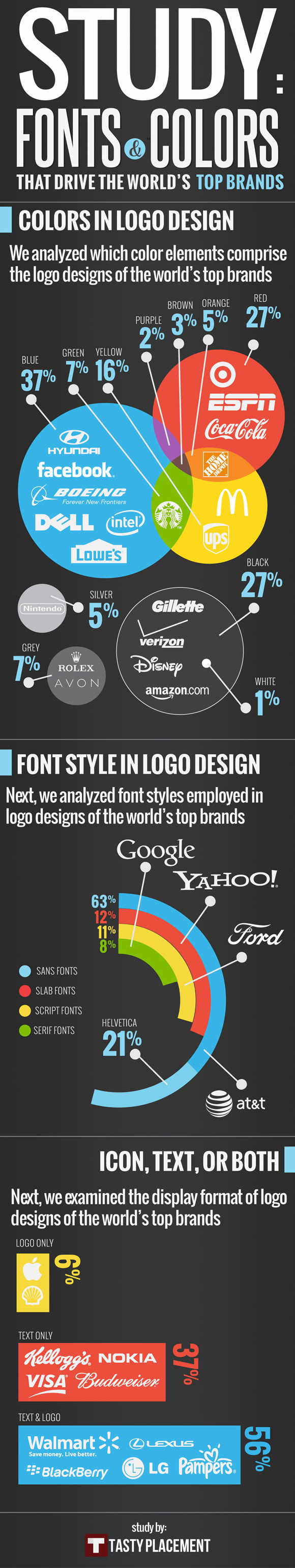 font color logo Font and Color in Logo Design [Infographic]