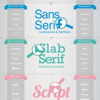 the-psychology-of-fonts