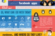FB-Apps-Infographic-small