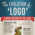 history of logo small