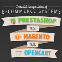 prestashop-vs-magento-vs-opencart-infographic-small