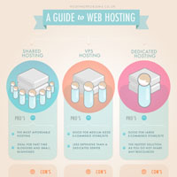 web-hosting-infographic-small