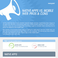 native-apps-vs-mobile-web