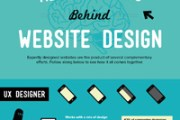 web-design-and-web-development-roles