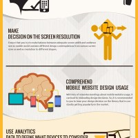 mobile-web-design-for-magento-websites