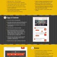 Email-Newsletter-Design-Best-Practises