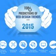 6-predictions-of-modern-web-design-trends-2015-small