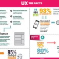 ux-facts-small
