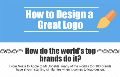 how-to-design-a-great-logo-design