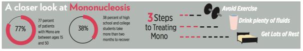 mono sidebar