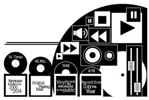 Rewind to Vinyl