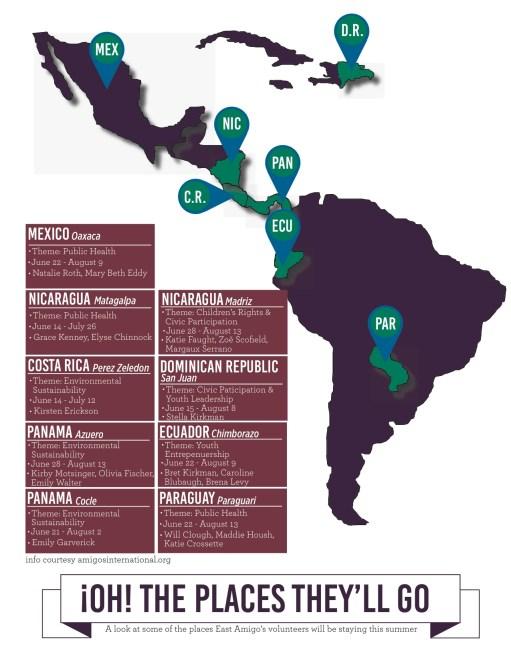 AMIGOS map interactive