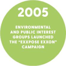 exxongreenbubble