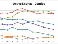 Smyrna Vinings Homes Market Continues Growth