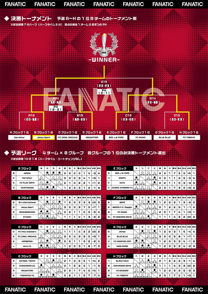 Photo33 - adidas FANATIC Tokyo 2014 Event Recap