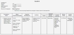 Preview Silabus Bahasa Inggris kelas 5 SD