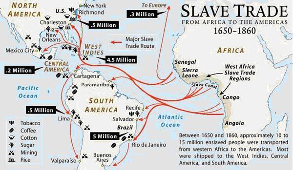 Rutas del comercio de esclavos Siglo XVII
