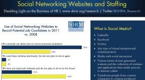 shrm-survey-linkedin