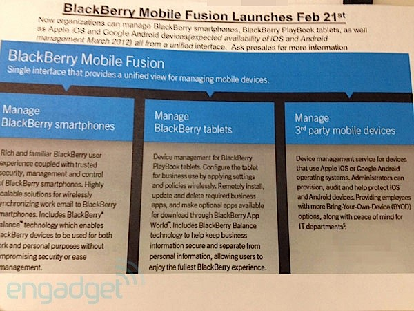 BlackBerry PlayBook OS 2.0 and BlackBerry Mobile Fusion will be released next Tuesday. Image: Engadget.