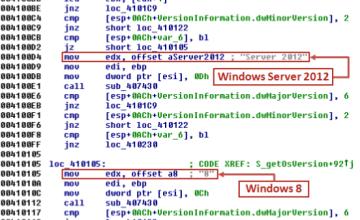 Windows 8, Backdoor.Makadocs, malware, Symantec, Google Docs
