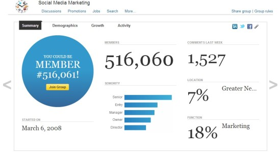 Social Media Marketing LinkedIn Group