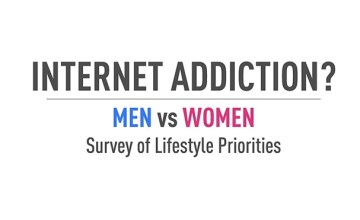 Internet addiction, men, women, infographic,
