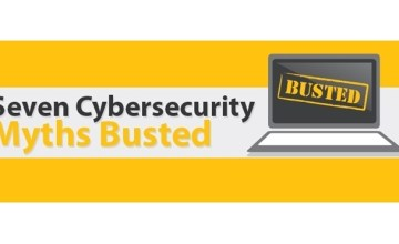 Cybersecurity, Myth Vs Fact, Infographic, Symantec,